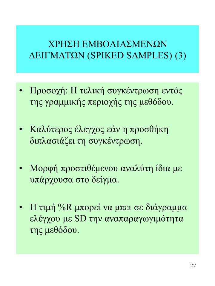 27 ΧΡΗΣΗ ΕΜΒΟΛΙΑΣΜΕΝΩΝ ΔΕΙΓΜΑΤΩΝ (SPIKED SAMPLES) (3) Προσοχή: Η τελική συγκέντρωση εντός της γραμμικής περιοχής της μεθόδου. Καλύτερος έλεγχος εάν η