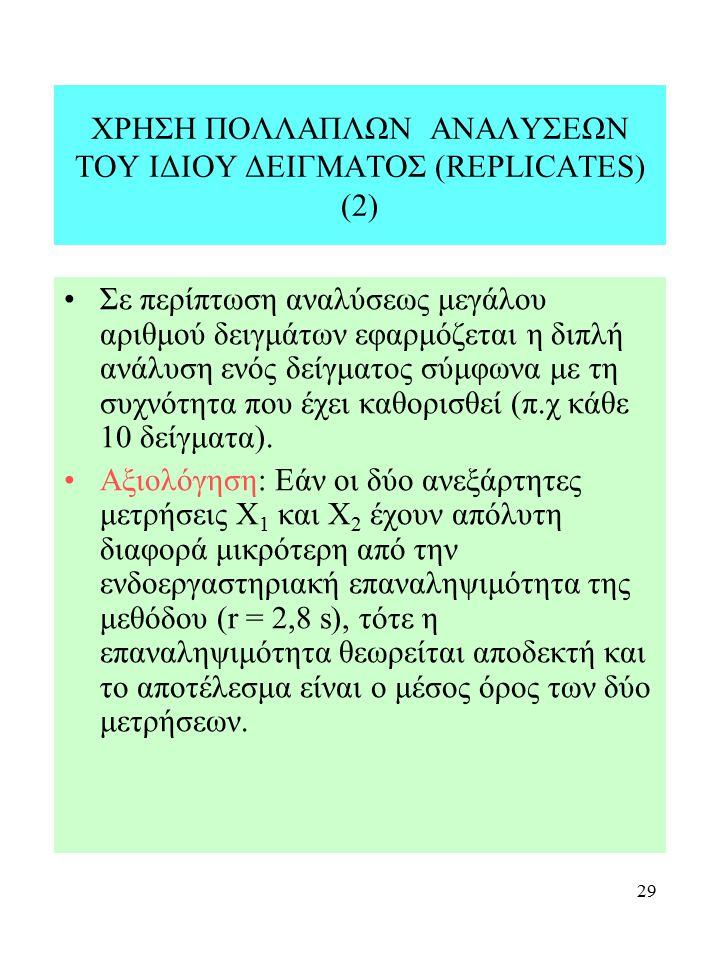 29 ΧΡΗΣΗ ΠΟΛΛΑΠΛΩΝ ΑΝΑΛΥΣΕΩΝ ΤΟΥ ΙΔΙΟΥ ΔΕΙΓΜΑΤΟΣ (REPLICATES) (2) Σε περίπτωση αναλύσεως μεγάλου αριθμού δειγμάτων εφαρμόζεται η διπλή ανάλυση ενός δε