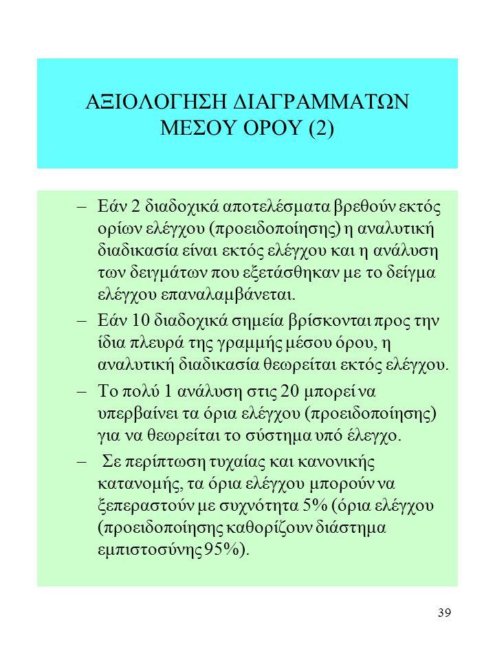 39 ΑΞΙΟΛΟΓΗΣΗ ΔΙΑΓΡΑΜΜΑΤΩΝ ΜΕΣΟΥ ΟΡΟΥ (2) –Εάν 2 διαδοχικά αποτελέσματα βρεθούν εκτός ορίων ελέγχου (προειδοποίησης) η αναλυτική διαδικασία είναι εκτό
