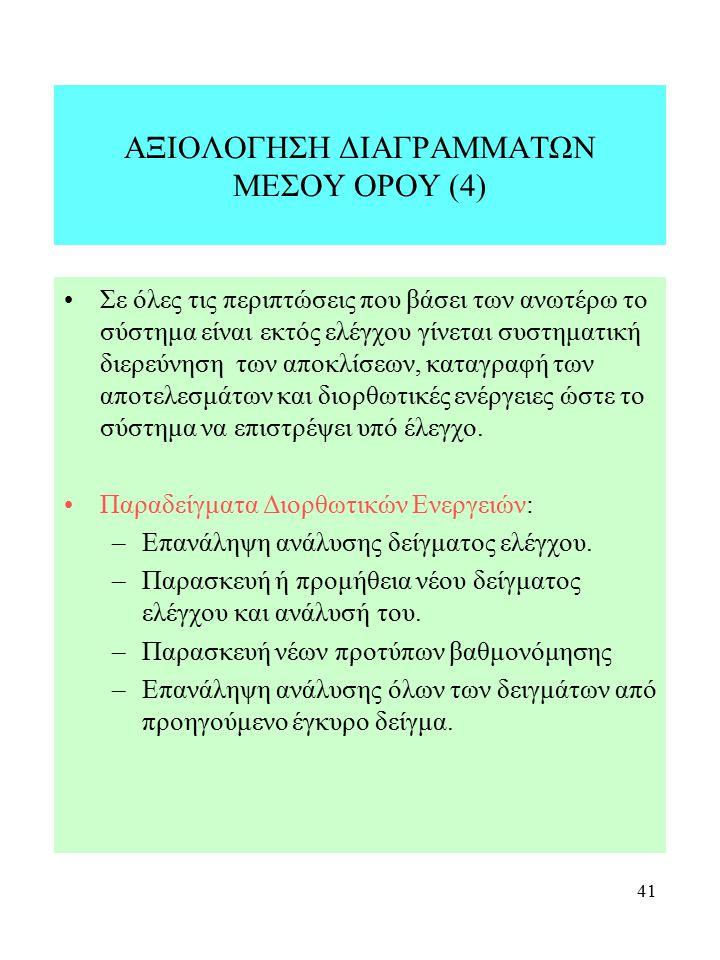 41 ΑΞΙΟΛΟΓΗΣΗ ΔΙΑΓΡΑΜΜΑΤΩΝ ΜΕΣΟΥ ΟΡΟΥ (4) Σε όλες τις περιπτώσεις που βάσει των ανωτέρω το σύστημα είναι εκτός ελέγχου γίνεται συστηματική διερεύνηση