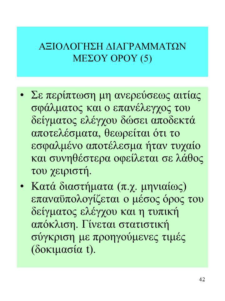 42 ΑΞΙΟΛΟΓΗΣΗ ΔΙΑΓΡΑΜΜΑΤΩΝ ΜΕΣΟΥ ΟΡΟΥ (5) Σε περίπτωση μη ανερεύσεως αιτίας σφάλματος και ο επανέλεγχος του δείγματος ελέγχου δώσει αποδεκτά αποτελέσμ