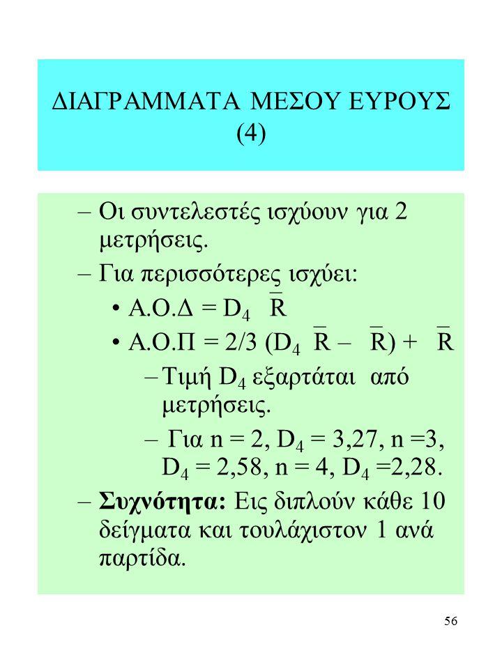 56 ΔΙΑΓΡΑΜΜΑΤΑ ΜΕΣΟΥ ΕΥΡΟΥΣ (4) –Οι συντελεστές ισχύουν για 2 μετρήσεις. –Για περισσότερες ισχύει: Α.Ο.Δ = D 4  R Α.Ο.Π = 2/3 (D 4  R –  R) +  R –