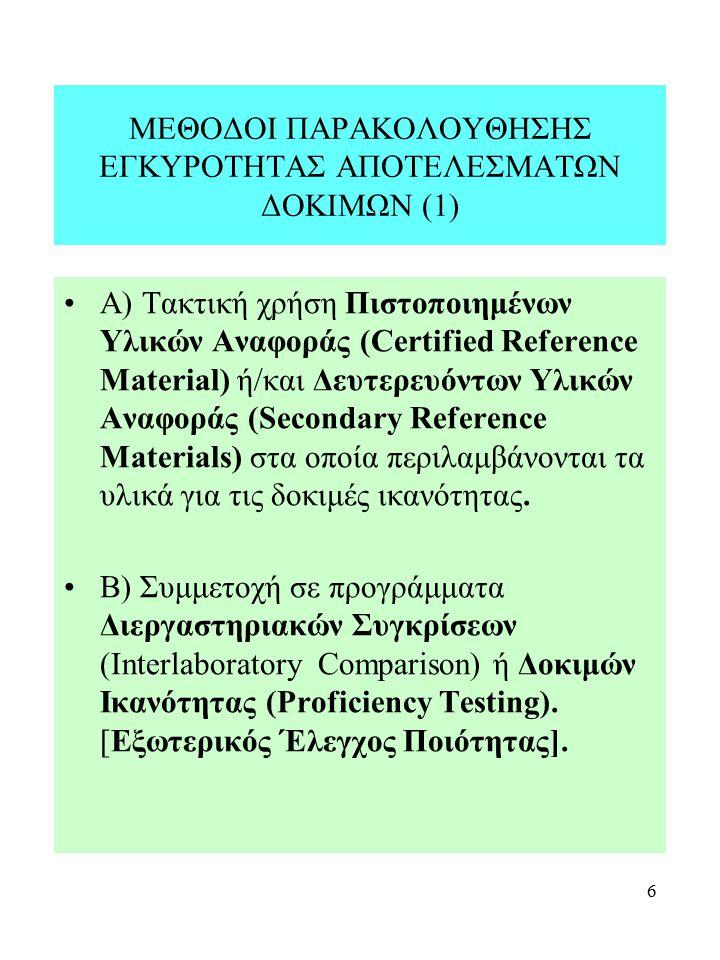 6 ΜΕΘΟΔΟΙ ΠΑΡΑΚΟΛΟΥΘΗΣΗΣ ΕΓΚΥΡΟΤΗΤΑΣ ΑΠΟΤΕΛΕΣΜΑΤΩΝ ΔΟΚΙΜΩΝ (1) Α) Τακτική χρήση Πιστοποιημένων Υλικών Αναφοράς (Certified Reference Material) ή/και Δε