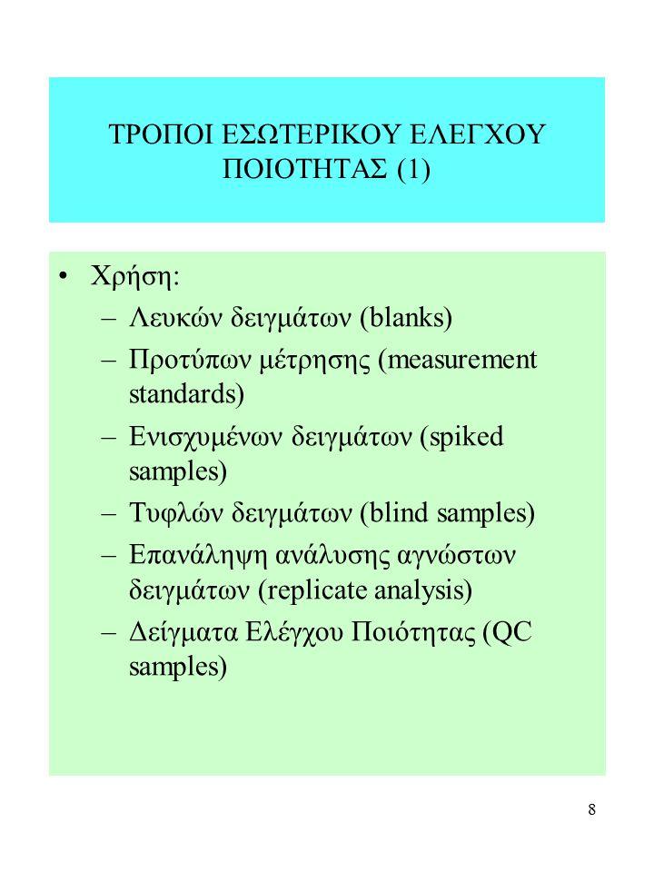 69 ΤΥΠΙΚΟ ΔΙΑΓΡΑΜΜΑ ΤΑΣΕΩΣ