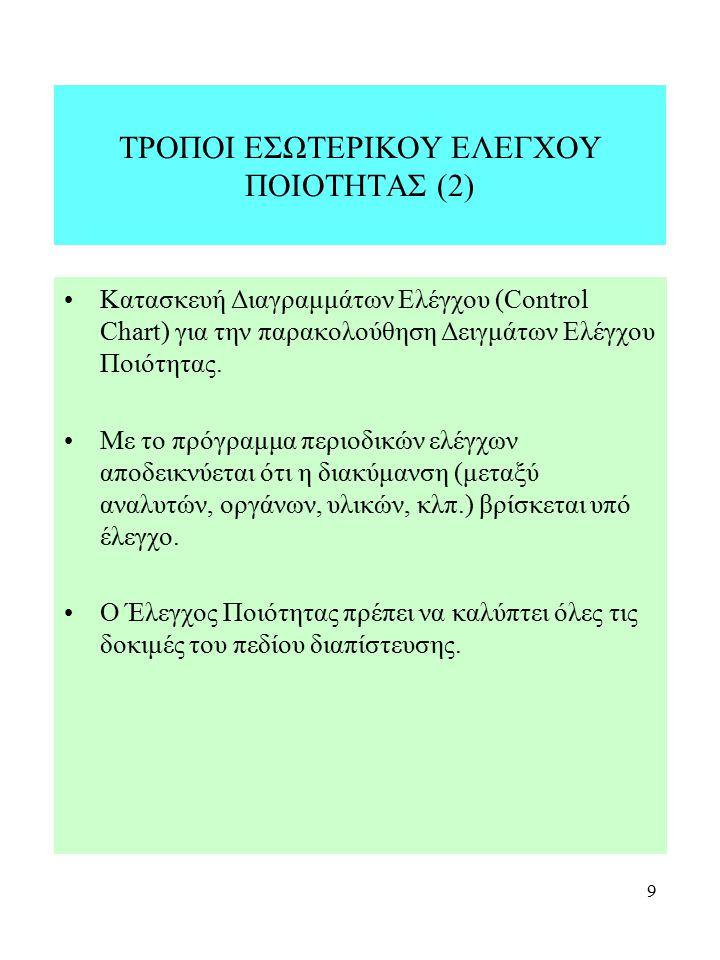 10 ΕΠΙΠΕΔΟ ΕΣΩΤΕΡΙΚΟΥ ΕΛΕΓΧΟΥ ΠΟΙΟΤΗΤΑΣ (1) Το επίπεδο εσωτερικού QC που καθιερώνεται πρέπει τεκμηριωμένα να είναι κατάλληλο για την απόδειξη της εγκυρότητας (αξιοπιστίας) των αποτελεσμάτων.