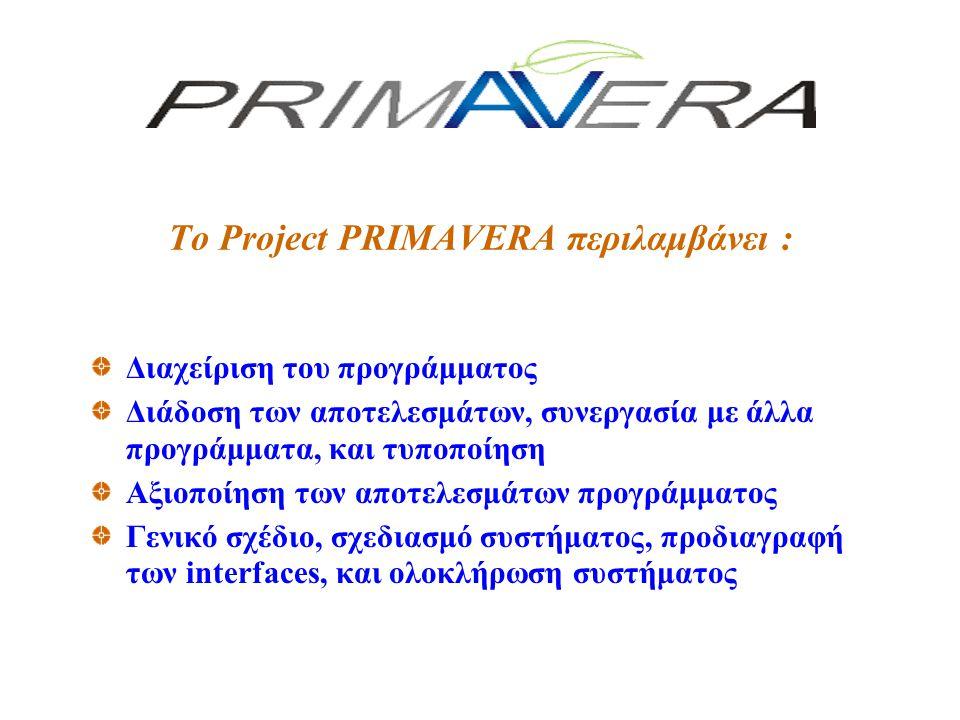 Το Project PRIMAVERA περιλαμβάνει : Διαχείριση του προγράμματος Διάδοση των αποτελεσμάτων, συνεργασία με άλλα προγράμματα, και τυποποίηση Αξιοποίηση τ