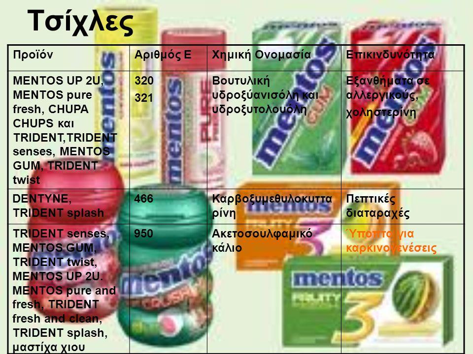 Τσίχλες ΠροϊόνΑριθμός ΕΧημική ΟνομασίαΕπικινδυνότητα MENTOS UP 2U, MENTOS pure fresh, CHUPA CHUPS και TRIDENT,TRIDENT senses, MENTOS GUM, TRIDENT twis