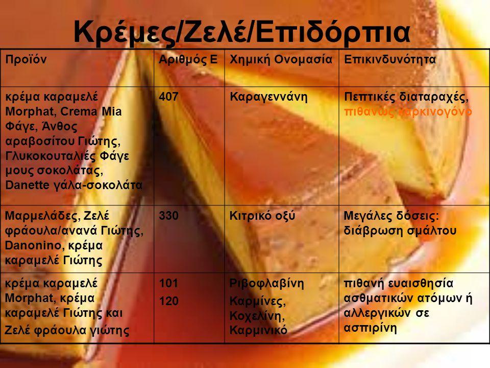Κρέμες/Ζελέ/Επιδόρπια ΠροϊόνΑριθμός ΕΧημική ΟνομασίαΕπικινδυνότητα κρέμα καραμελέ Morphat, Crema Mia Φάγε, Άνθος αραβοσίτου Γιώτης, Γλυκοκουταλιές Φάγ