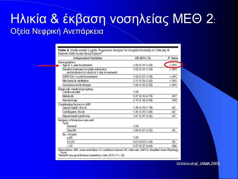 Uchino et al, JAMA 2005 Ηλικία & έκβαση νοσηλείας ΜΕΘ 2 : Οξεία Νεφρική Ανεπάρκεια