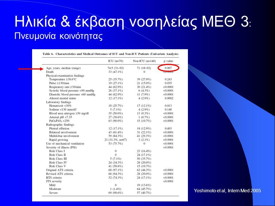 Yoshimoto et al, Intern Med 2005 Ηλικία & έκβαση νοσηλείας ΜΕΘ 3 : Πνευμονία κοινότητας