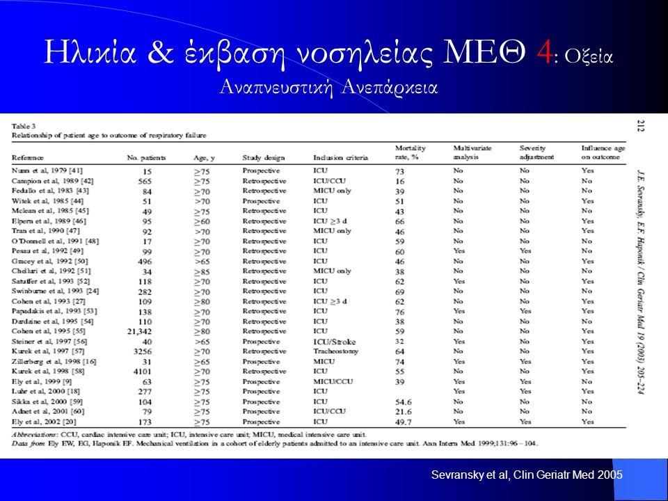 Sevransky et al, Clin Geriatr Med 2005 Ηλικία & έκβαση νοσηλείας ΜΕΘ 4 : Οξεία Αναπνευστική Ανεπάρκεια