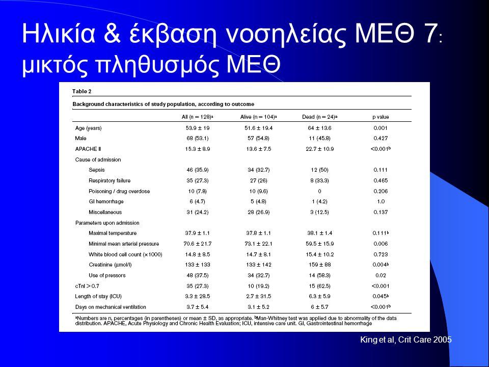 King et al, Crit Care 2005 Ηλικία & έκβαση νοσηλείας ΜΕΘ 7 : μικτός πληθυσμός ΜΕΘ