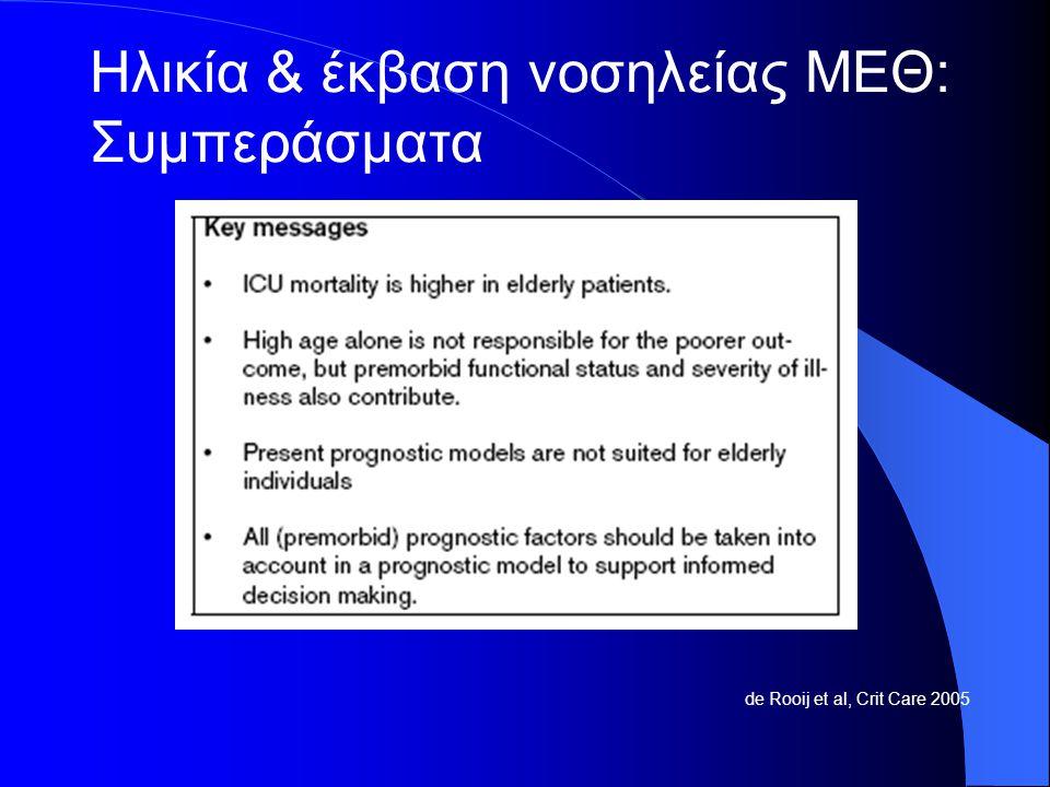 de Rooij et al, Crit Care 2005 Ηλικία & έκβαση νοσηλείας ΜΕΘ: Συμπεράσματα