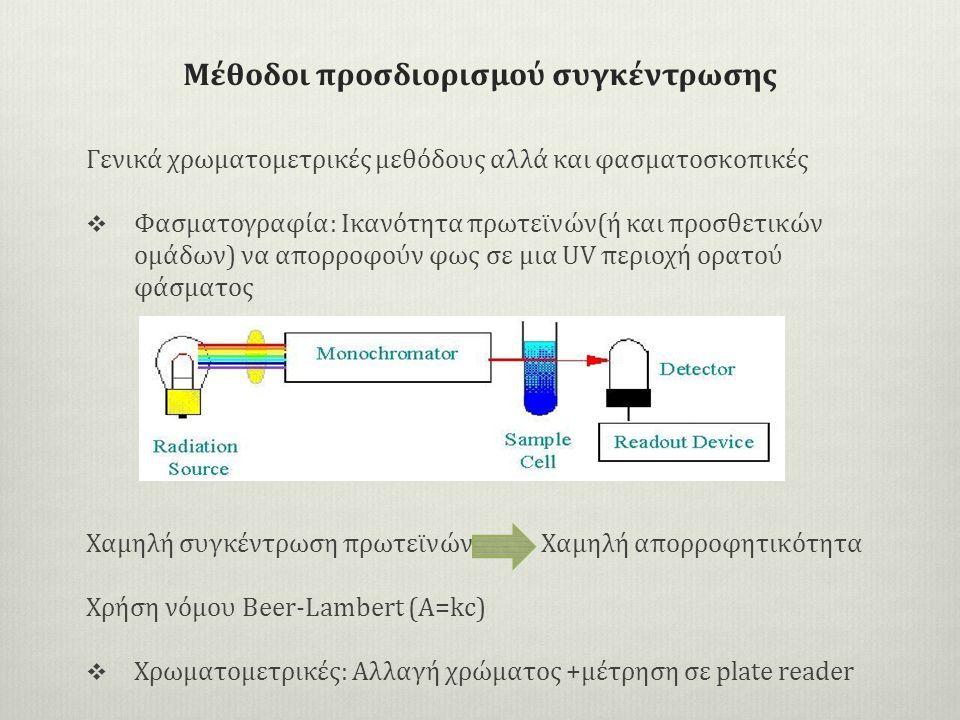 Μέθοδοι προσδιορισμού συγκέντρωσης Γενικά χρωματομετρικές μεθόδους αλλά και φασματοσκοπικές  Φασματογραφία: Ικανότητα πρωτεϊνών(ή και προσθετικών ομάδων) να απορροφούν φως σε μια UV περιοχή ορατού φάσματος Χαμηλή συγκέντρωση πρωτεϊνών Χαμηλή απορροφητικότητα Χρήση νόμου Beer-Lambert (Α=kc)  Χρωματομετρικές: Αλλαγή χρώματος +μέτρηση σε plate reader