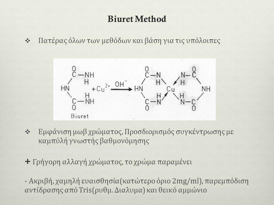 Biuret Method  Πατέρας όλων των μεθόδων και βάση για τις υπόλοιπες  Εμφάνιση μωβ χρώματος, Προσδιορισμός συγκέντρωσης με καμπύλή γνωστής βαθμονόμησης + Γρήγορη αλλαγή χρώματος, το χρώμα παραμένει - Ακριβή, χαμηλή ευαισθησία(κατώτερο όριο 2mg/ml), παρεμπόδιση αντίδρασης από Tris(ρυθμ.