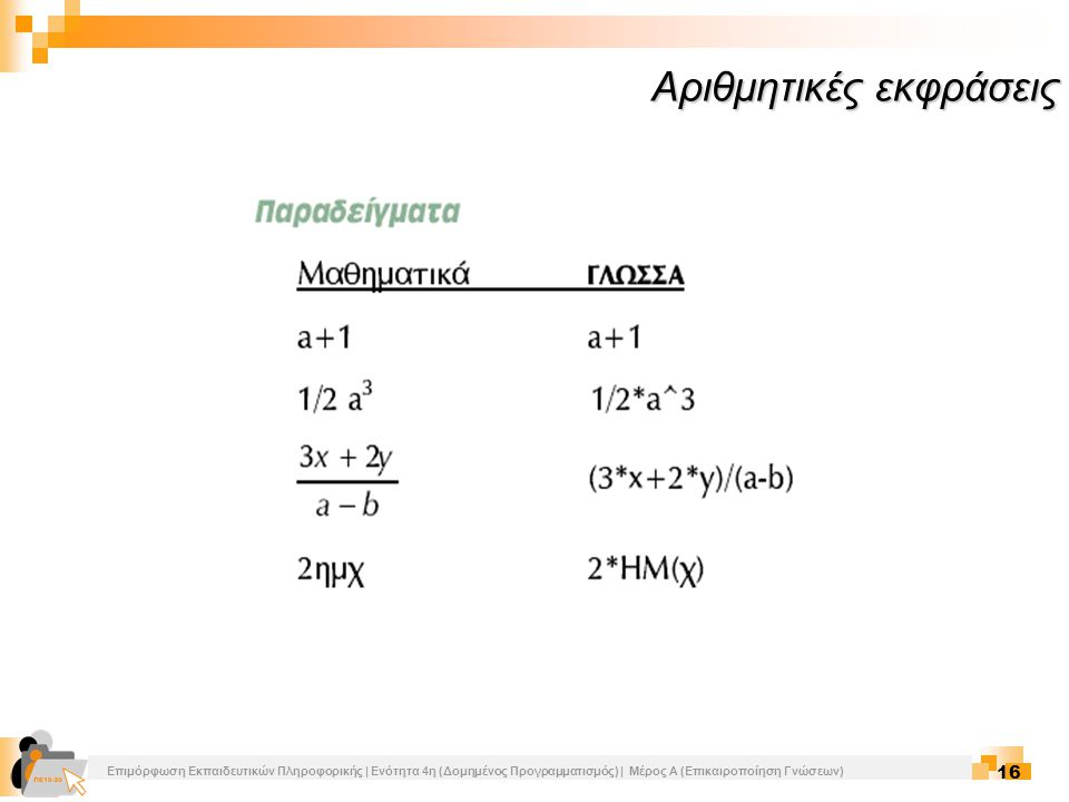 Επιμόρφωση Εκπαιδευτικών Πληροφορικής | Ενότητα 4η (Δομημένος Προγραμματισμός) | Μέρος Α (Επικαιροποίηση Γνώσεων) 16 Αριθμητικές εκφράσεις