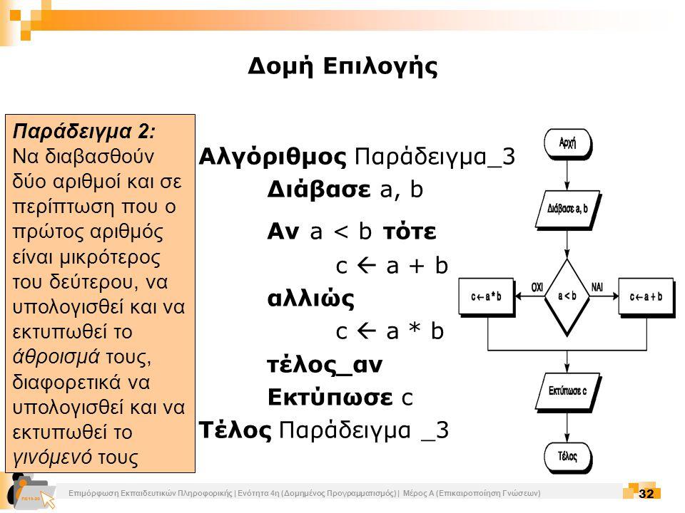 Επιμόρφωση Εκπαιδευτικών Πληροφορικής | Ενότητα 4η (Δομημένος Προγραμματισμός) | Μέρος Α (Επικαιροποίηση Γνώσεων) 32 Παράδειγμα 2: Να διαβασθούν δύο α