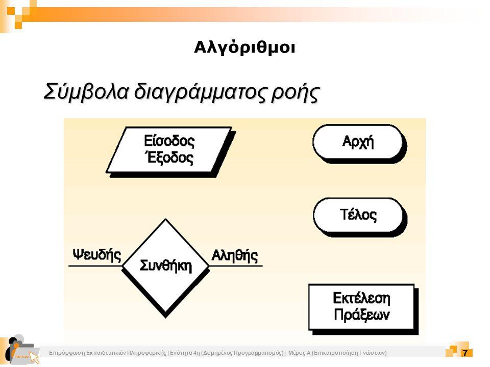 Επιμόρφωση Εκπαιδευτικών Πληροφορικής | Ενότητα 4η (Δομημένος Προγραμματισμός) | Μέρος Α (Επικαιροποίηση Γνώσεων) 8 ΤΕΛΟΣ ΑΡΧΗ Διάβασε a a > 0 ΝΑΙ ΟΧΙ Παράδειγμα αναπαράστασης αλγορίθμου με διάγραμμα ροής Αλγόριθμοι Γράψε a