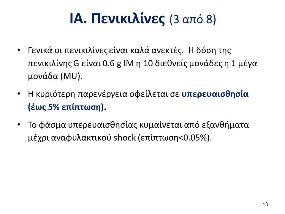 ΙΑ.Πενικιλίνες (3 από 8) Γενικά οι πενικιλίνες είναι καλά ανεκτές.