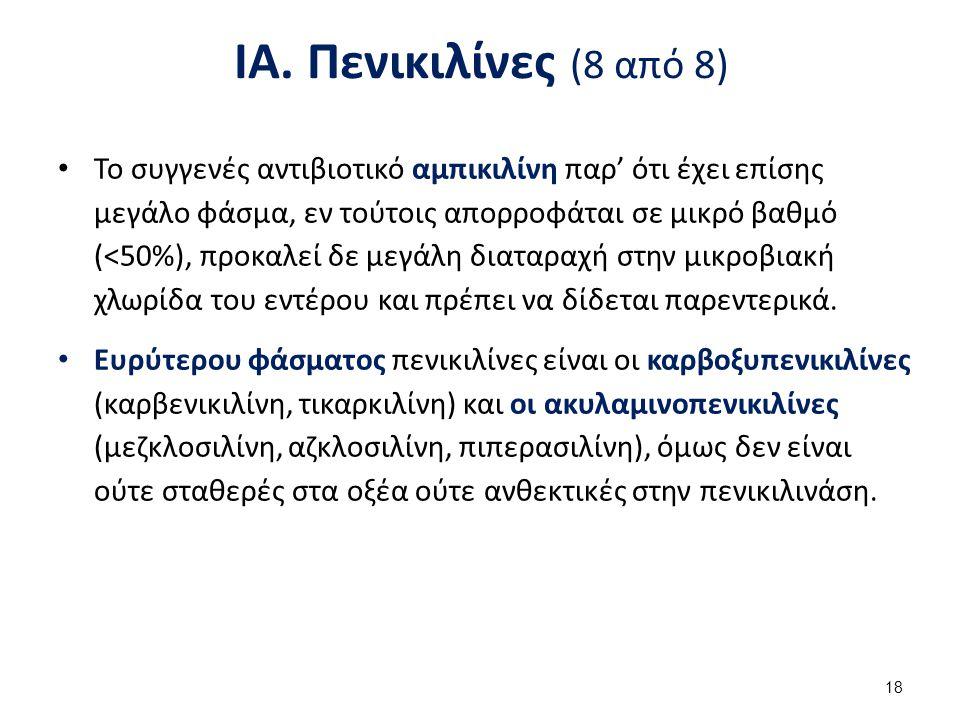 ΙΒ.Κεφαλοσπορίνες (1 από 4) Και αυτά τα αντιβιοτικά είναι τύπου β-λακτάμης και προϊόντα μυκήτων.