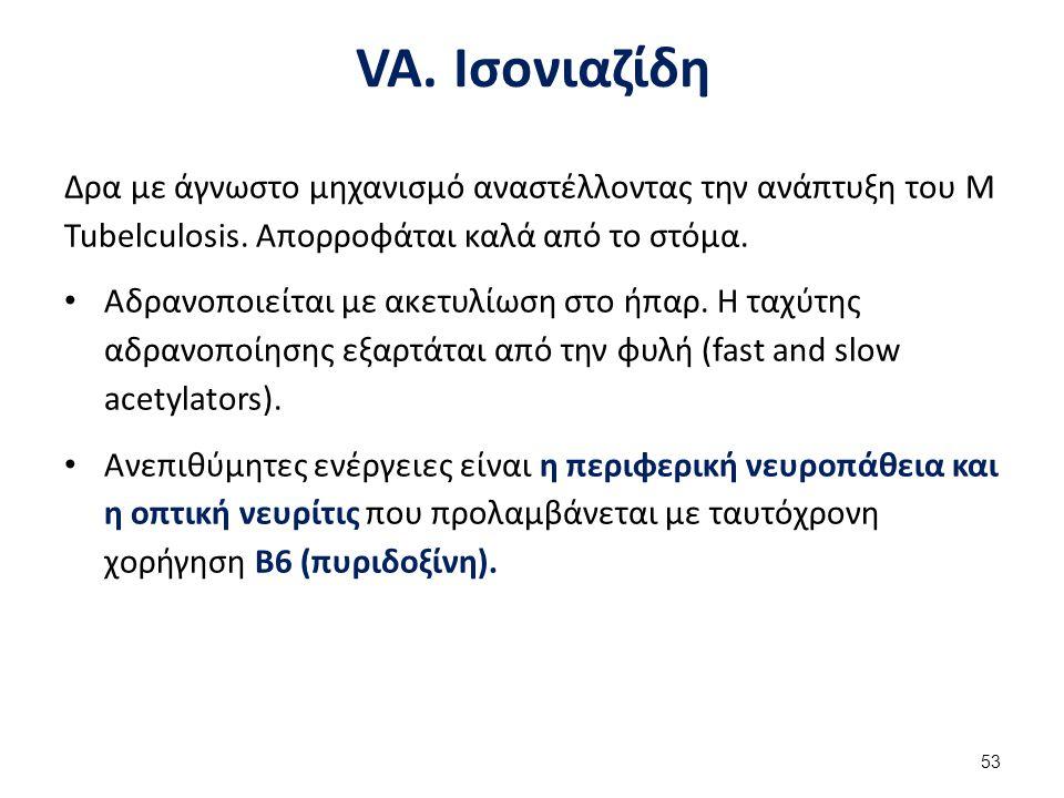 VA.Ισονιαζίδη Δρα με άγνωστο μηχανισμό αναστέλλοντας την ανάπτυξη του M Tubelculosis.