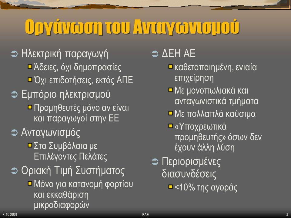 4.10.2001 ΡΑΕ3 Οργάνωση του Ανταγωνισμού  Ηλεκτρική παραγωγή Άδειες, όχι δημοπρασίες Όχι επιδοτήσεις, εκτός ΑΠΕ  Εμπόριο ηλεκτρισμού Προμηθευτές μόν