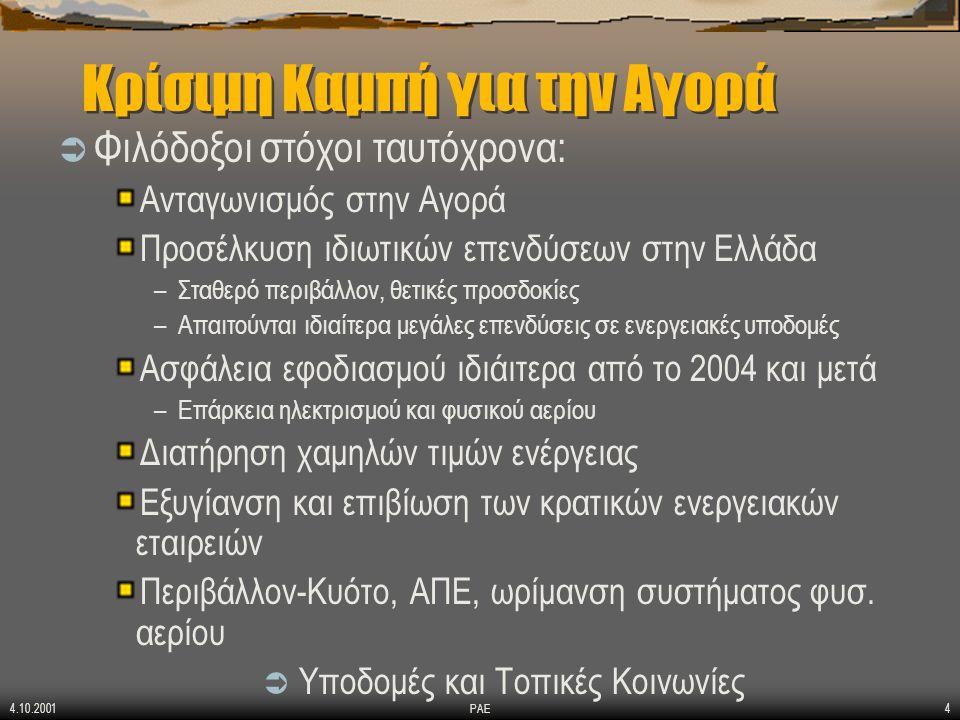 4.10.2001 ΡΑΕ4 Κρίσιμη Καμπή για την Αγορά  Φιλόδοξοι στόχοι ταυτόχρονα: Ανταγωνισμός στην Αγορά Προσέλκυση ιδιωτικών επενδύσεων στην Ελλάδα –Σταθερό περιβάλλον, θετικές προσδοκίες –Απαιτούνται ιδιαίτερα μεγάλες επενδύσεις σε ενεργειακές υποδομές Ασφάλεια εφοδιασμού ιδιάιτερα από το 2004 και μετά –Επάρκεια ηλεκτρισμού και φυσικού αερίου Διατήρηση χαμηλών τιμών ενέργειας Εξυγίανση και επιβίωση των κρατικών ενεργειακών εταιρειών Περιβάλλον-Κυότο, ΑΠΕ, ωρίμανση συστήματος φυσ.