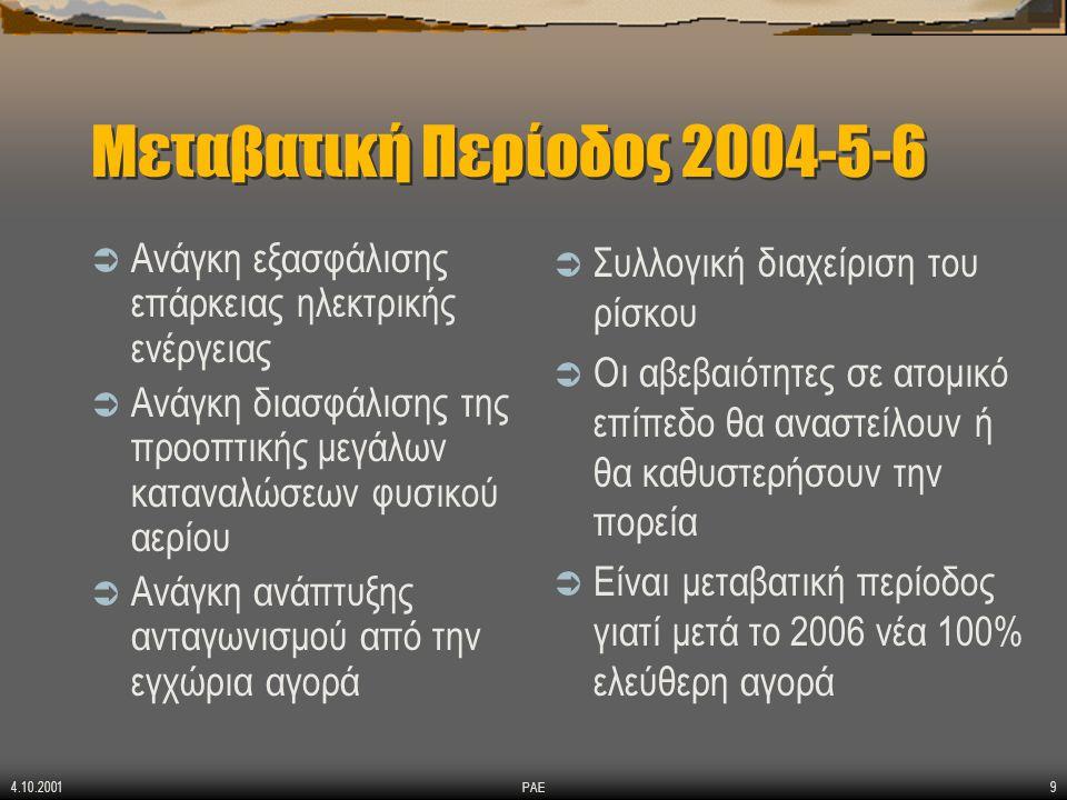 4.10.2001 ΡΑΕ9 Μεταβατική Περίοδος 2004-5-6  Ανάγκη εξασφάλισης επάρκειας ηλεκτρικής ενέργειας  Ανάγκη διασφάλισης της προοπτικής μεγάλων καταναλώσεων φυσικού αερίου  Ανάγκη ανάπτυξης ανταγωνισμού από την εγχώρια αγορά  Συλλογική διαχείριση του ρίσκου  Οι αβεβαιότητες σε ατομικό επίπεδο θα αναστείλουν ή θα καθυστερήσουν την πορεία  Είναι μεταβατική περίοδος γιατί μετά το 2006 νέα 100% ελεύθερη αγορά