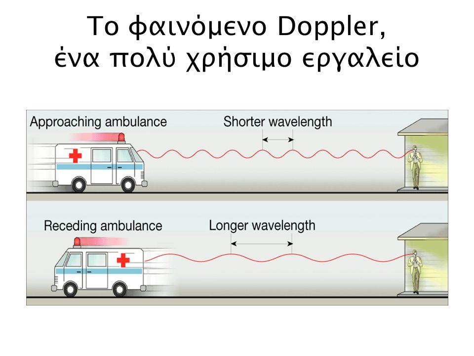 Το φαινόμενο Doppler, ένα πολύ χρήσιμο εργαλείο