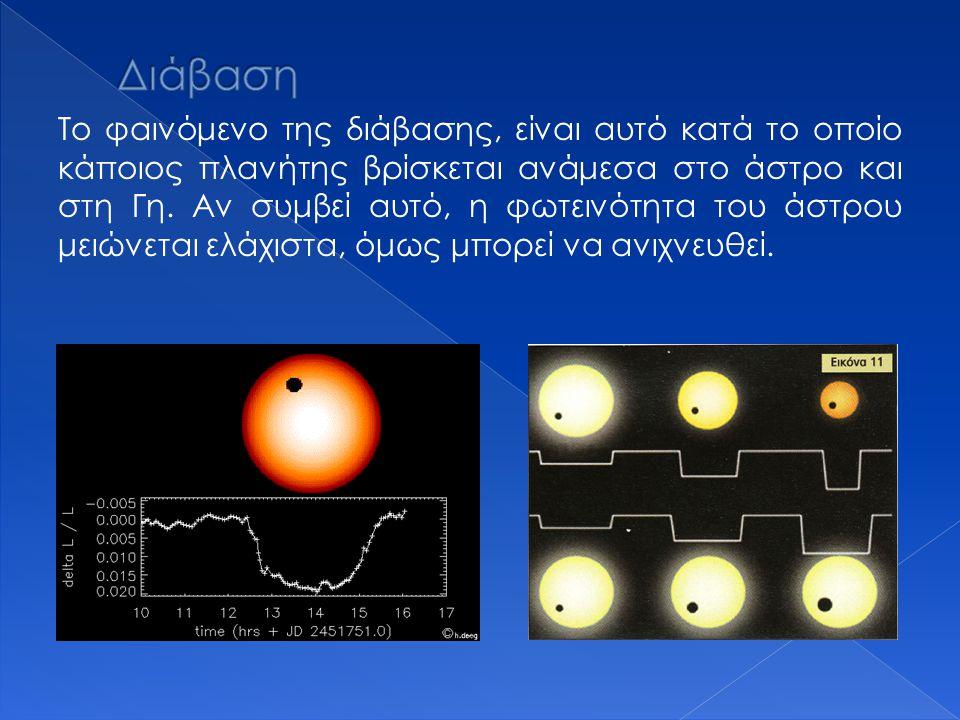 Επειδή αν υπάρχει πλανήτης γύρω από ένα άστρο, το κέντρο του μετατοπίζεται, τότε η συχνότητα των κυμάτων που λαμβάνουμε αυξομειώνεται.