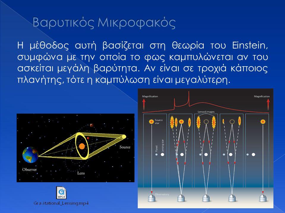 Το φαινόμενο της διάβασης, είναι αυτό κατά το οποίο κάποιος πλανήτης βρίσκεται ανάμεσα στο άστρο και στη Γη.