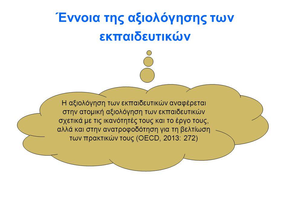 Εκπαιδευτική πολιτική για αξιολόγηση εκπαιδευτικών Σχεδόν όλες οι χώρες (οι 23 από τις 28) που συμμετείχαν στην ερευνητική μελέτη έχουν θεσμοθετημένο πλαίσιο για την αξιολόγηση των εκπαιδευτικών Οι αξιολογικές προσεγγίσεις διαφέρουν από χώρα σε χώρα.