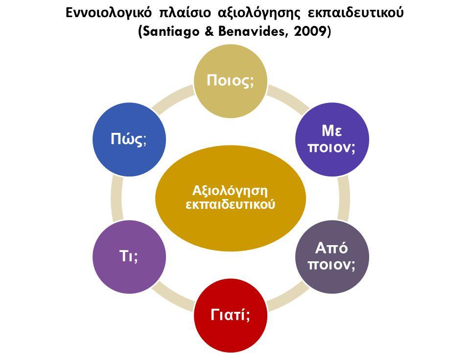 Σκοποί, στόχοι και λειτουργίες της αξιολόγησης των εκπαιδευτικών Βελτίωση πρακτικής εκπαιδευτικού, προσδιορίζοντας τα σημεία υπεροχής και τις αδυναμίες για περαιτέρω επαγγελματική ανάπτυξη (διαμορφωτική αξιολόγηση) Διασφάλιση ότι το έργο των εκπαιδευτικών μπορεί να βελτιώσει τη μάθηση (τελική ή αθροιστική αξιολόγηση) Αναπτυξιακή λειτουργία αξιολόγησης Λογοδοτική λειτουργία της αξιολόγησης