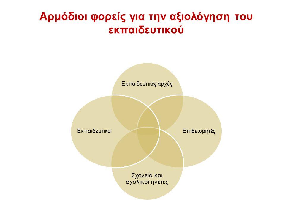 Προϋποθέσεις για αποτελεσματικότητα αξιολογικής διαδικασίας Ενημέρωση αξιολογητών και αξιολογούμενων για την αξιολογική διαδικασία Κατάρτιση αξιολογητών Συναίνεση των ενδιαφερόμενων ομάδων Προετοιμασία και εξοικείωση των σχολικών μονάδων και των εκπαιδευτικών με αξιολογική διαδικασία