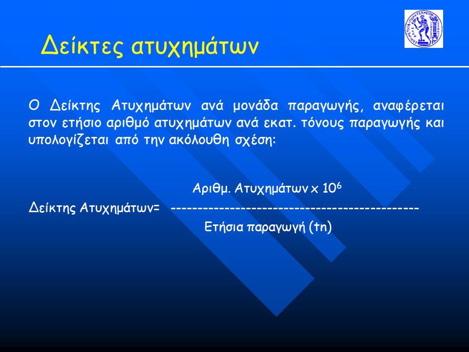 ΚΜΛΕ, 2011 Σκοπός του ΚΜΛΕ είναι η θέσπιση των κανόνων ορθολογικής δραστηριότητας, ασφάλειας και υγείας των εργαζομένων και των περιοίκων και προστασίας του περιβάλλοντος για τις εργασίες εντοπισμού ή εκμετάλλευσης ή αξιοποίησης ή επεξεργασίας των ορυκτών υλών, καθώς και για τις αντίστοιχες εργασίες αποκατάστασης κάθε μεταλλευτικού ή λατομικού χώρου.