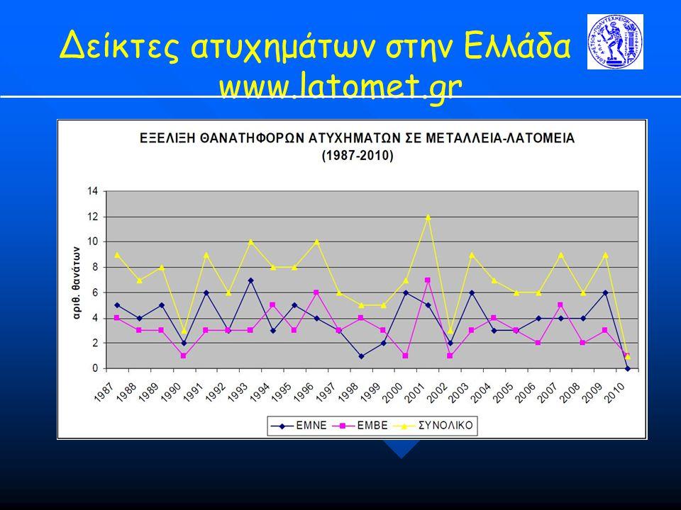 Δείκτες ατυχημάτων στην Ελλάδα www.latomet.gr