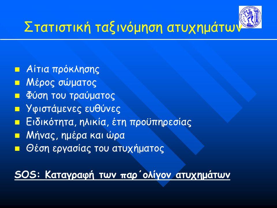 30 Κίνδυνοι από ηλεκτρικό ρεύμα Θανατηφόρα ατυχήματα από ηλεκτροπληξία στην Ελλάδα κατά την περίοδο 1980- 1995 ανά βαθμίδα ηλικίας, Σαφηγιάννη.