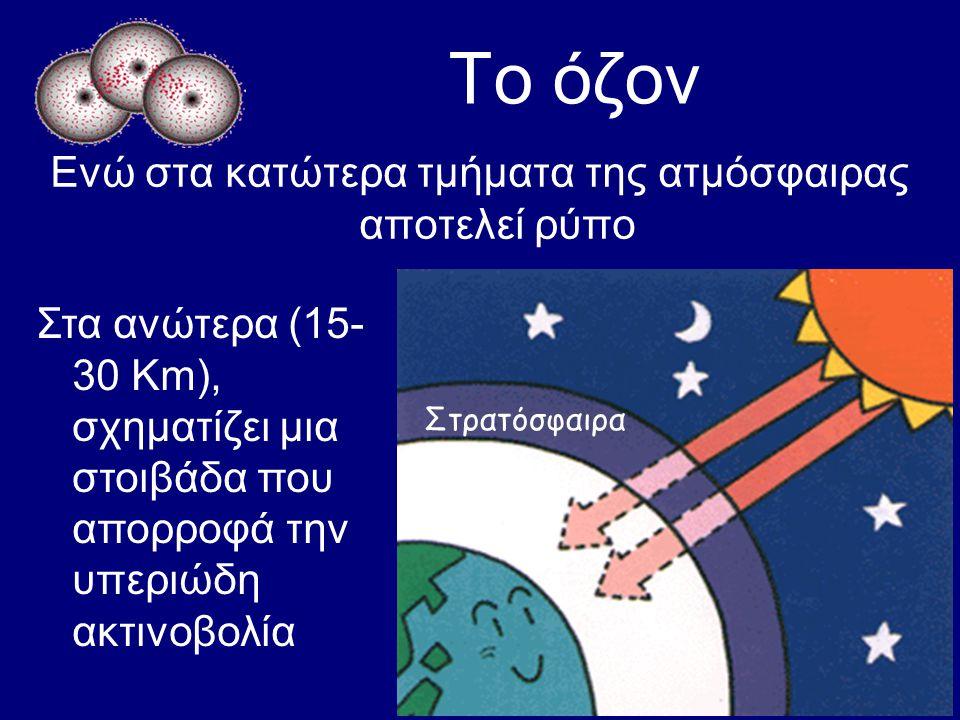 Το όζον Ενώ στα κατώτερα τμήματα της ατμόσφαιρας αποτελεί ρύπο Στα ανώτερα (15- 30 Km), σχηματίζει μια στοιβάδα που απορροφά την υπεριώδη ακτινοβολία