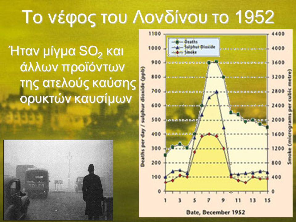 Το νέφος του Λονδίνου το 1952 Ήταν μίγμα SO 2 και άλλων προϊόντων της ατελούς καύσης ορυκτών καυσίμων