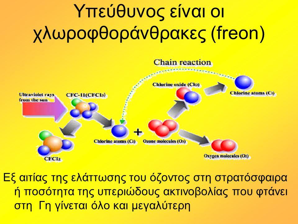 Υπεύθυνος είναι οι χλωροφθοράνθρακες (freon) Εξ αιτίας της ελάττωσης του όζοντος στη στρατόσφαιρα ή ποσότητα της υπεριώδους ακτινοβολίας που φτάνει στ