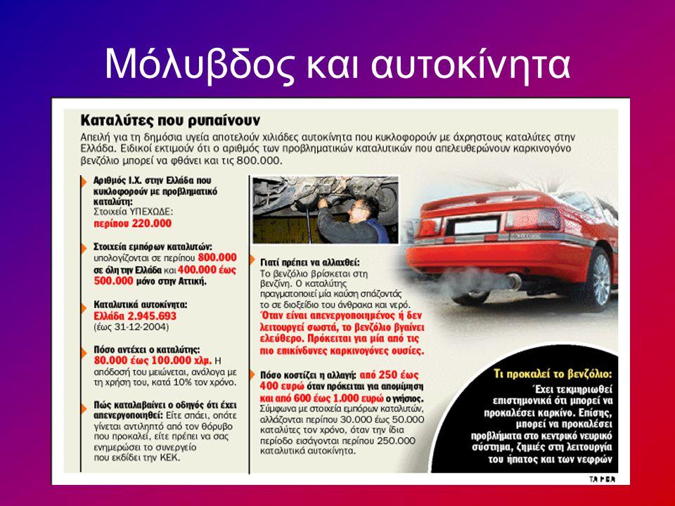 Μόλυβδος και αυτοκίνητα