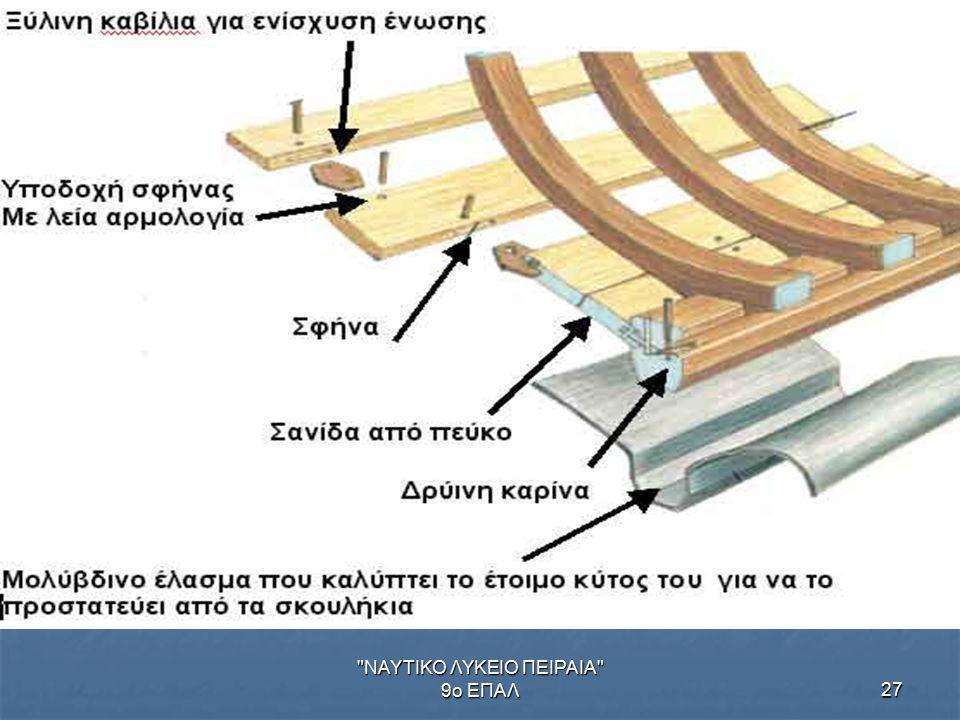 ΝΑΥΤΙΚΟ ΛΥΚΕΙΟ ΠΕΙΡΑΙΑ 9ο ΕΠΑΛ27