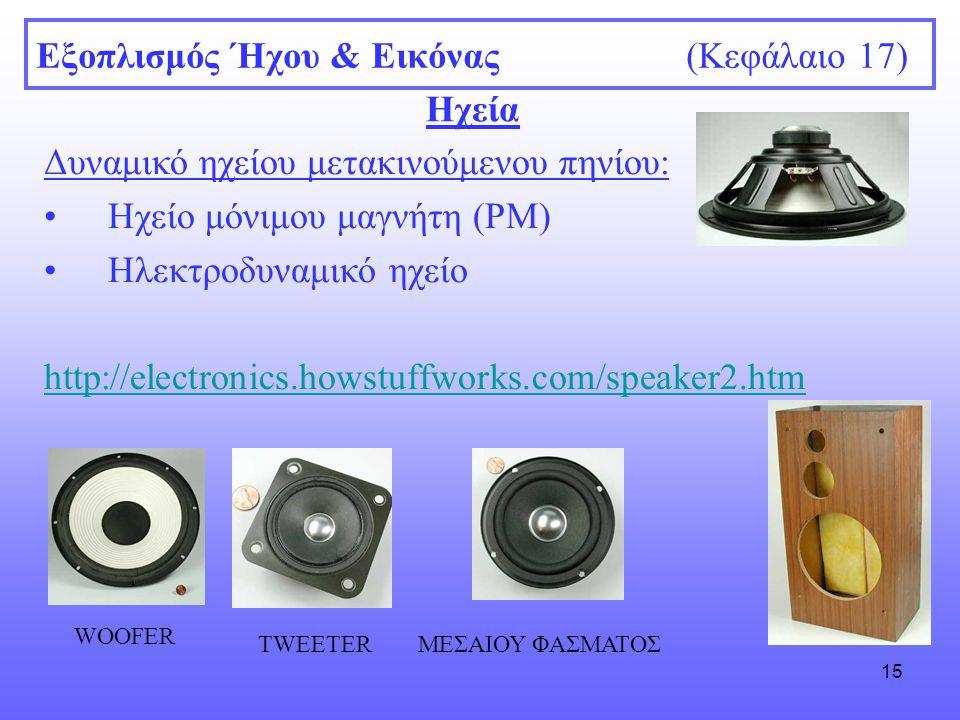 15 Εξοπλισμός Ήχου & Εικόνας (Κεφάλαιο 17) Ηχεία Δυναμικό ηχείου μετακινούμενου πηνίου: Ηχείο μόνιμου μαγνήτη (PM) Ηλεκτροδυναμικό ηχείο http://electr