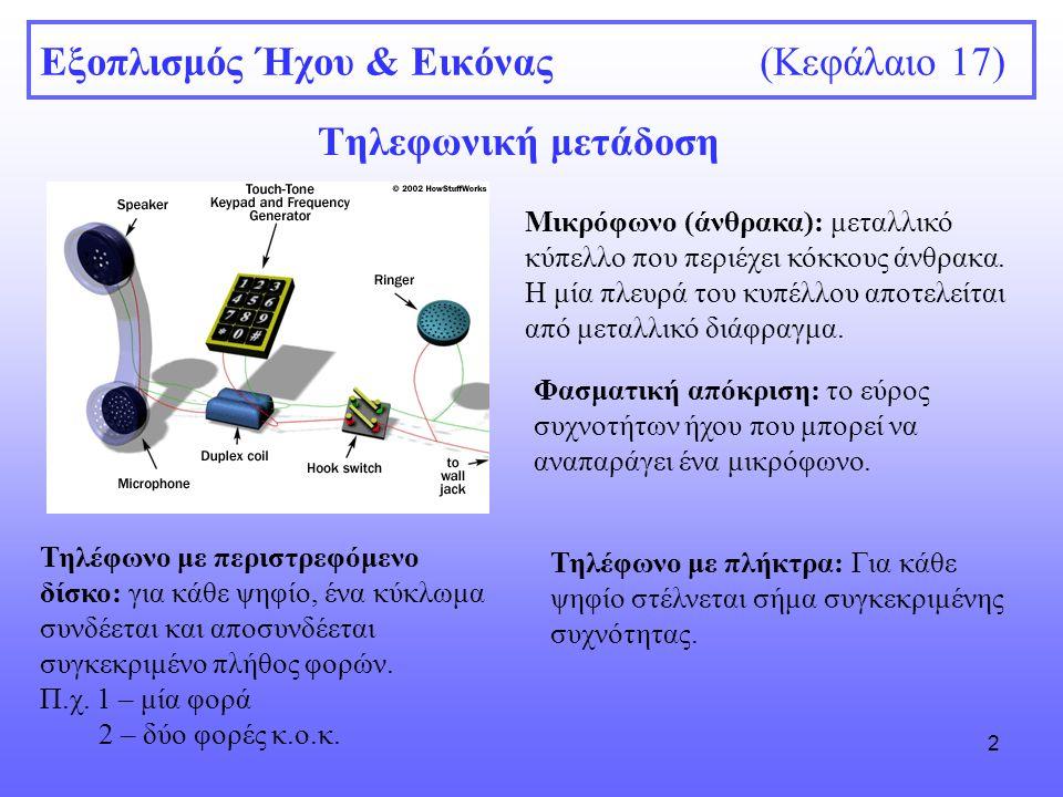 2 Εξοπλισμός Ήχου & Εικόνας (Κεφάλαιο 17) Τηλεφωνική μετάδοση Μικρόφωνο (άνθρακα): μεταλλικό κύπελλο που περιέχει κόκκους άνθρακα. Η μία πλευρά του κυ
