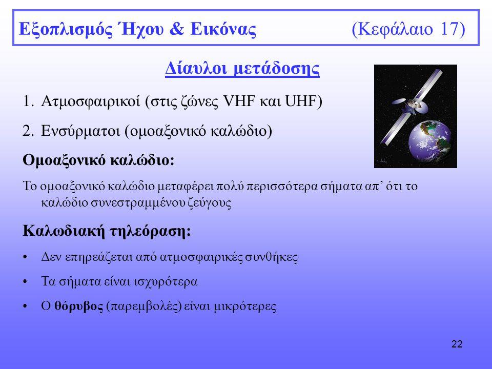 22 Εξοπλισμός Ήχου & Εικόνας (Κεφάλαιο 17) Δίαυλοι μετάδοσης 1.Ατμοσφαιρικοί (στις ζώνες VHF και UHF) 2.Ενσύρματοι (ομοαξονικό καλώδιο) Ομοαξονικό καλ
