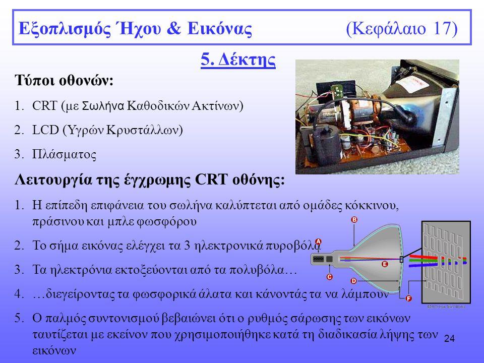 24 Εξοπλισμός Ήχου & Εικόνας (Κεφάλαιο 17) 5. Δέκτης Λειτουργία της έγχρωμης CRT οθόνης: 1.Η επίπεδη επιφάνεια του σωλήνα καλύπτεται από ομάδες κόκκιν