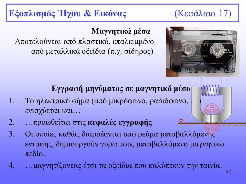 27 Εγγραφή μηνύματος σε μαγνητικό μέσο 1.Το ηλεκτρικό σήμα (από μικρόφωνο, ραδιόφωνο, …) ενισχύεται και… 2.…προωθείται στις κεφαλές εγγραφής 3.Οι οποί
