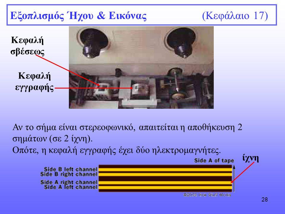 28 Εξοπλισμός Ήχου & Εικόνας (Κεφάλαιο 17) Κεφαλή σβέσεως Κεφαλή εγγραφής Αν το σήμα είναι στερεοφωνικό, απαιτείται η αποθήκευση 2 σημάτων (σε 2 ίχνη)