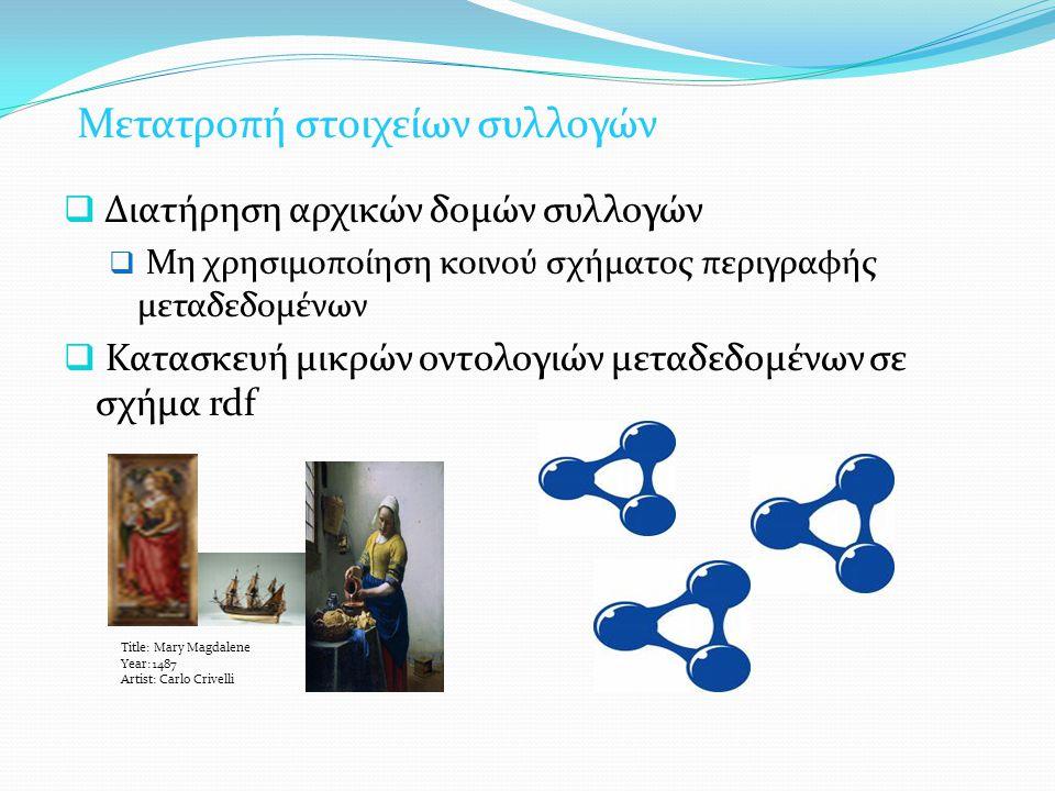 Μετατροπή στοιχείων συλλογών  Διατήρηση αρχικών δομών συλλογών  Μη χρησιμοποίηση κοινού σχήματος περιγραφής μεταδεδομένων  Κατασκευή μικρών οντολογιών μεταδεδομένων σε σχήμα rdf Title: Mary Magdalene Year: 1487 Artist: Carlo Crivelli