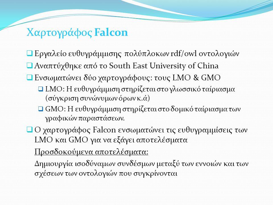 Χαρτογράφος Falcon  Εργαλείο ευθυγράμμισης πολύπλοκων rdf/owl οντολογιών  Αναπτύχθηκε από το South East University of China  Ενσωματώνει δύο χαρτογράφους: τους LMO & GMO  LMO: Η ευθυγράμμιση στηρίζεται στο γλωσσικό ταίριασμα (σύγκριση συνώνυμων όρων κ.ά)  GMO: Η ευθυγράμμιση στηρίζεται στο δομικό ταίριασμα των γραφικών παραστάσεων.